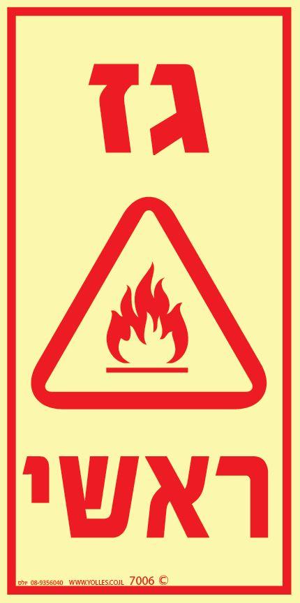 שלט פולט אור 7006 גז ראשי 20/10 ס''מ