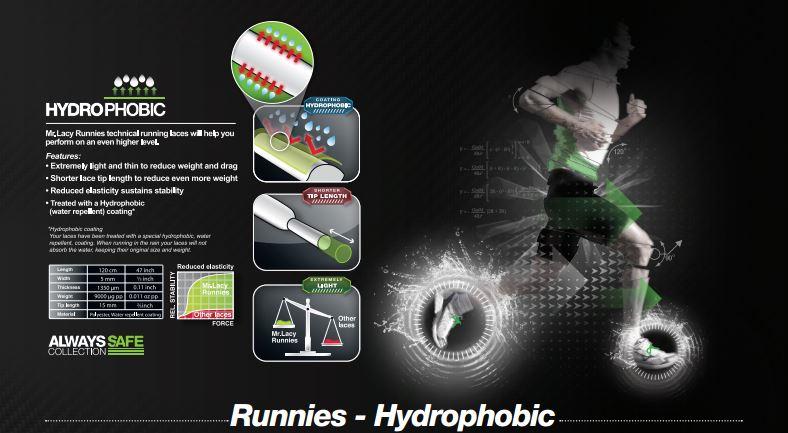 Runnies Hydrophobic White-זוג שרוכים לריצה בצבע לבן עם ציפוי הידרופובי
