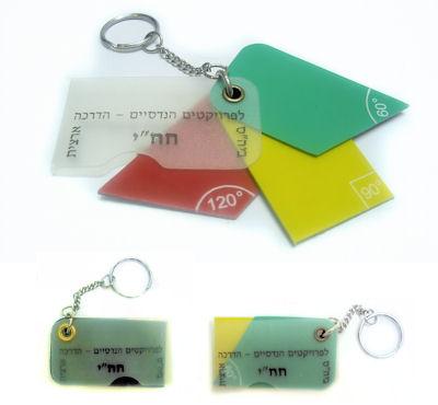 מחזיק מפתחות יחודי עם לוחיות מדיד נשלפות