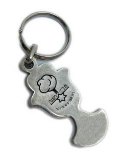 מתנה למשרד - מחזיק מפתחות