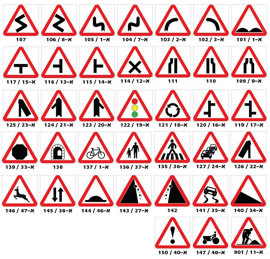 תמרור אזהרה כללי