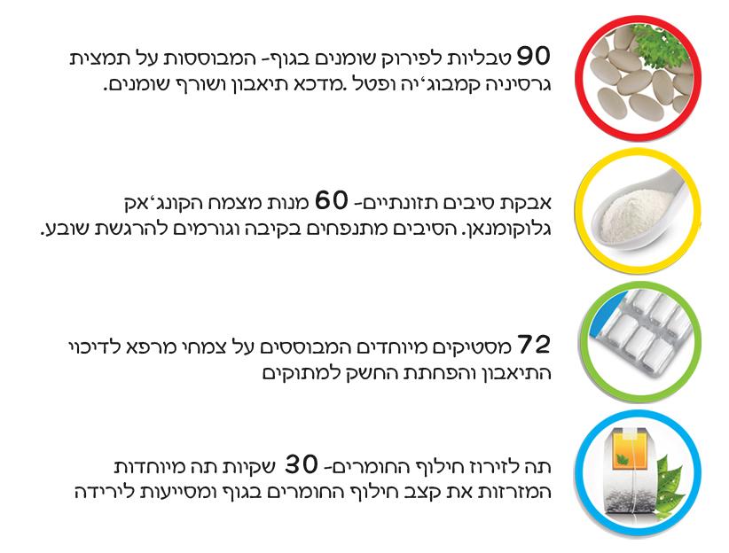 תיק תק דיאט להורדת משקל עד 8ק
